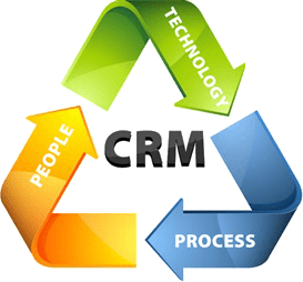 Illustration of CRM process
