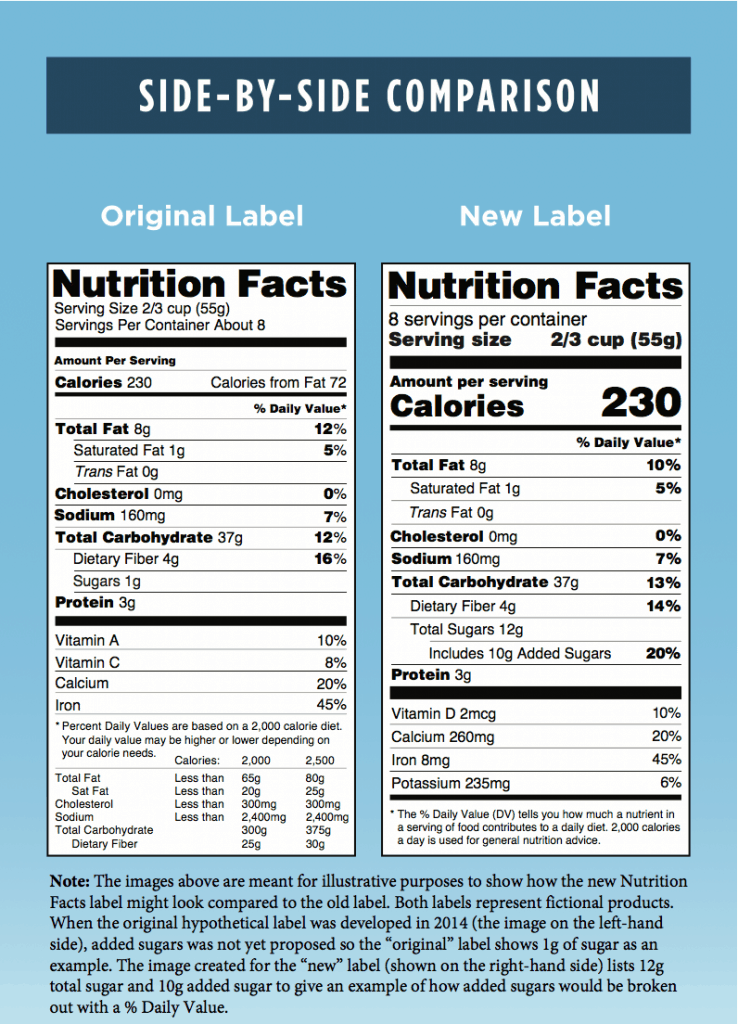 Photo of New vs Old nutrition label