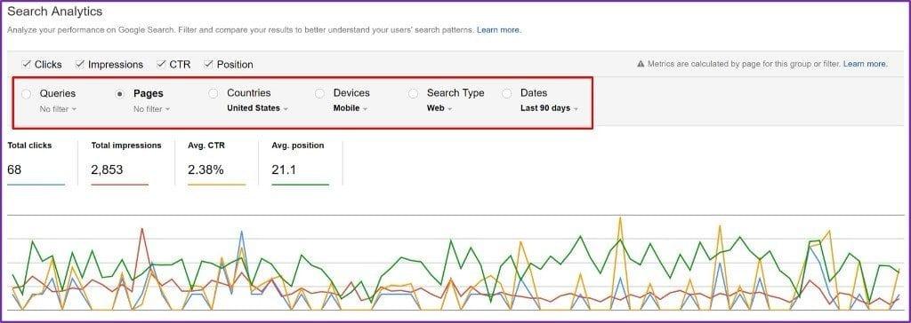 ample Google Analytics Report